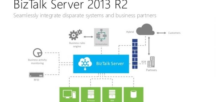 BizTalk Server 2013